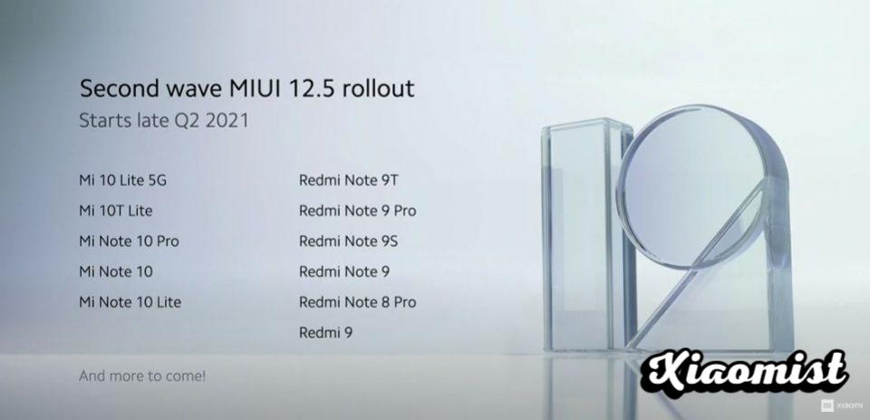 These are all the Xiaomi that remain to receive MIUI 12.5 according to the official calendar